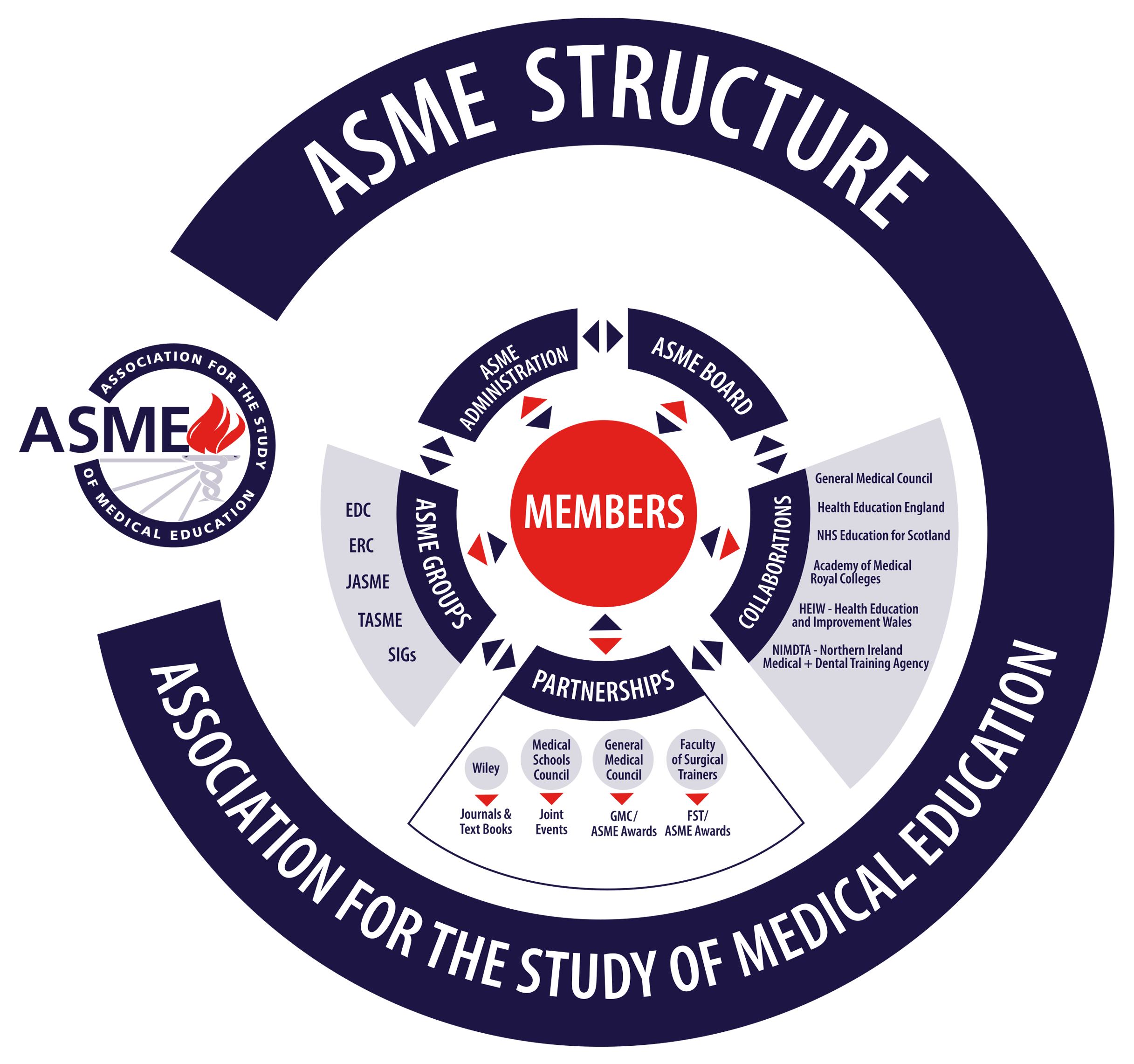 ASME STRUCTURE FINAL FEB 2019